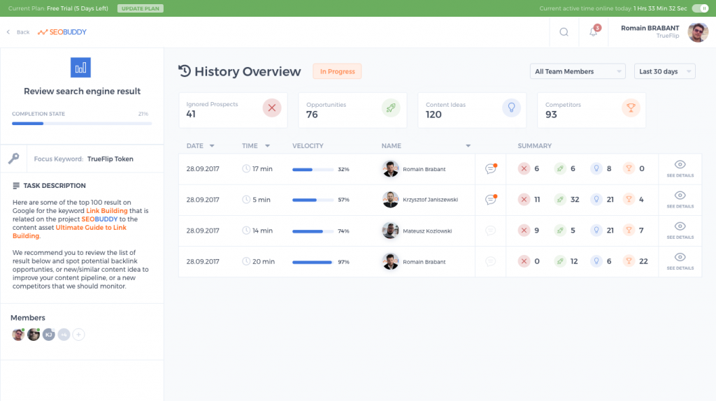 SEOBUDDY Time Tracking History Dashboard