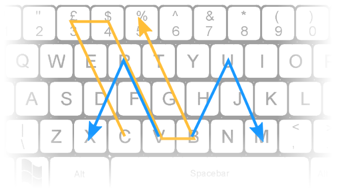 Keyboard Pattern Password
