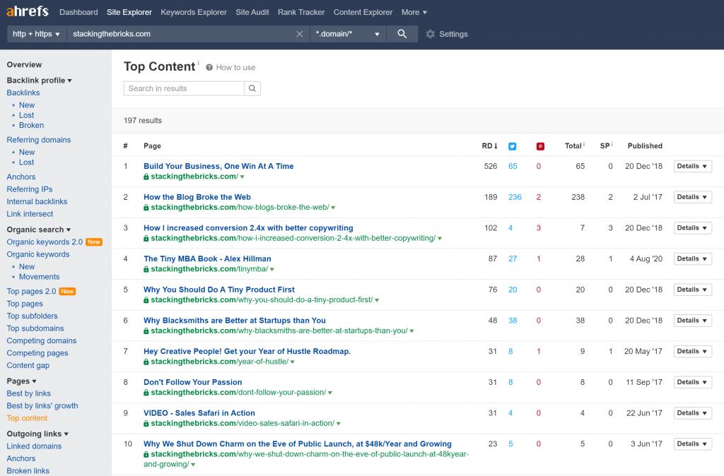Top Content of the domain stackingthebricks.com (Ahrefs)