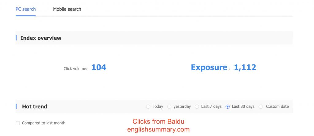 Baidu Search Traffic for the domain englishsummary.com (Baidu Webmaster Tools)