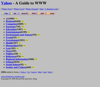 The Yahoo homepage in 1994, when it was a directory.